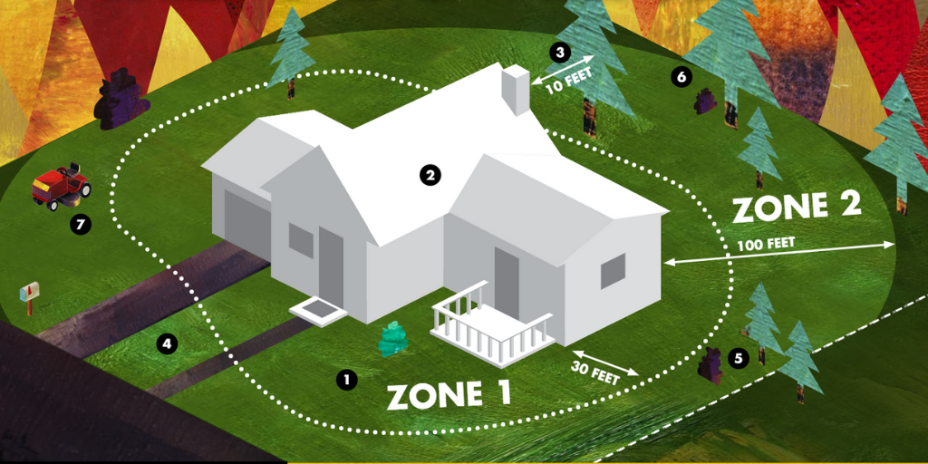 Defensible space map